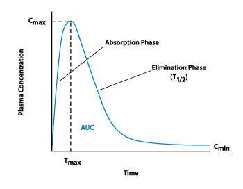Chart.2.jpg